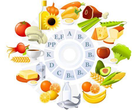 Кому корисний вітамін В?