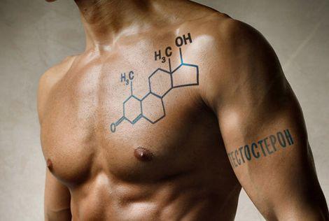 Рівень тестостерону та COVID-19