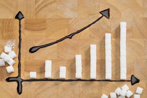 Перевіряйте рівень цукру
