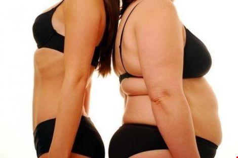 Швидкий метаболізм