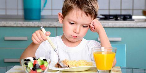 Оцінки дітей, які не снідають