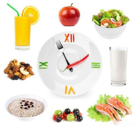 Скільки разів в день потрібно їсти?