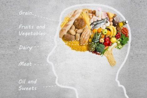 Продукти для покращення пам'яті та роботи мозку