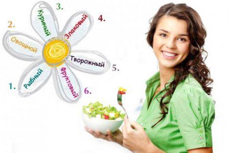 Дієта 6 пелюсток - ефективне схуднення