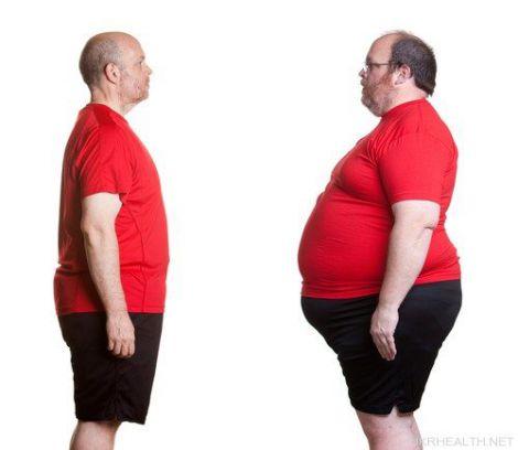 Головні причини несподіваного набору ваги