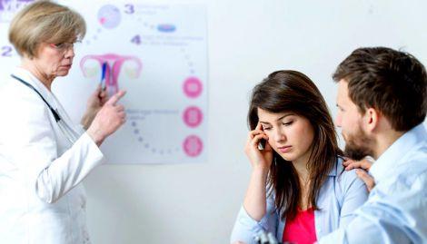 COVID-19 може провокувати жіноче непліддя
