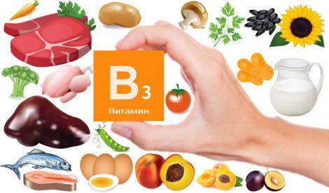 Роль вітаміну В3 в організмі
