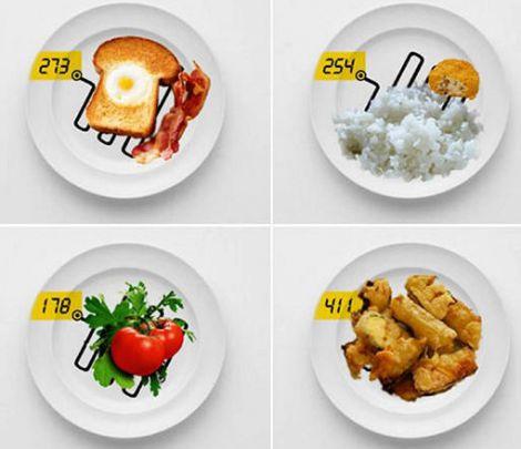 Норма калорій для схуднення