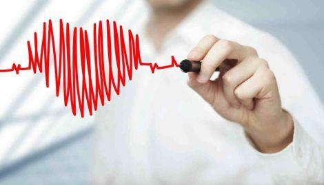 Смерть від серцевих хвороб