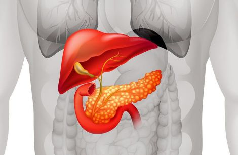Рак підшлункової залози: основні симптоми