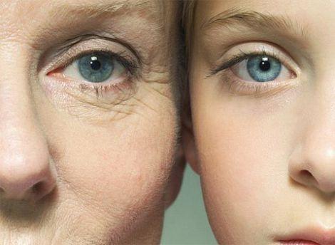 Яким буває старіння шкіри?