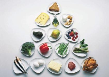 Споживайте продукти обережно