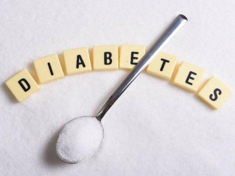 Симптом цукрового діабету