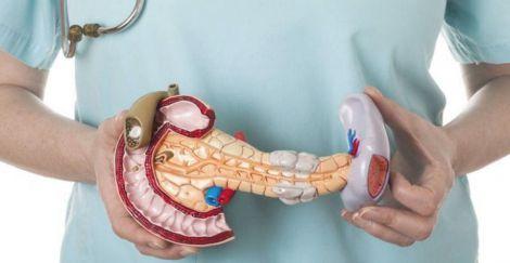 Основні симтоми панкреатиту